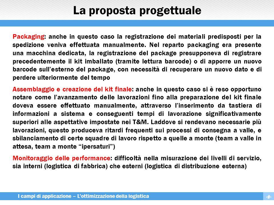 12 I campi di applicazione – L'ottimizzazione della logistica La proposta progettuale Packaging: anche in questo caso la registrazione dei materiali p