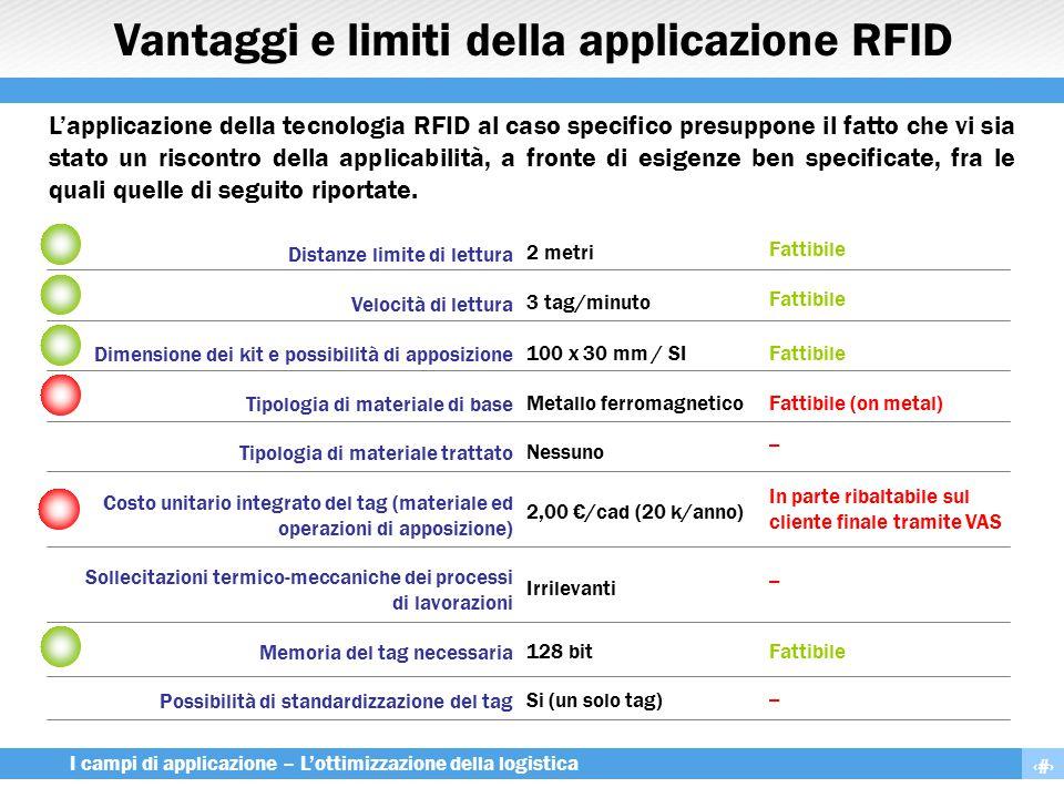15 I campi di applicazione – L'ottimizzazione della logistica Vantaggi e limiti della applicazione RFID L'applicazione della tecnologia RFID al caso s