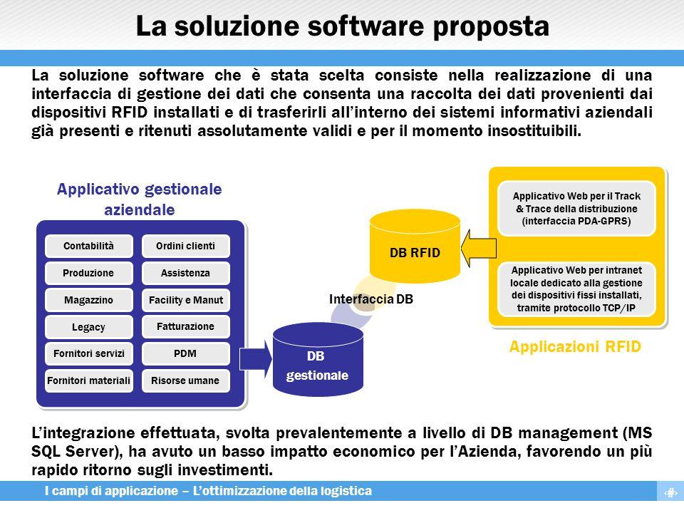 17 I campi di applicazione – L'ottimizzazione della logistica La soluzione software proposta La soluzione software che è stata scelta consiste nella r