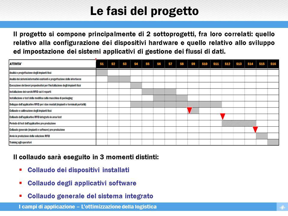 18 I campi di applicazione – L'ottimizzazione della logistica Le fasi del progetto Il progetto si compone principalmente di 2 sottoprogetti, fra loro
