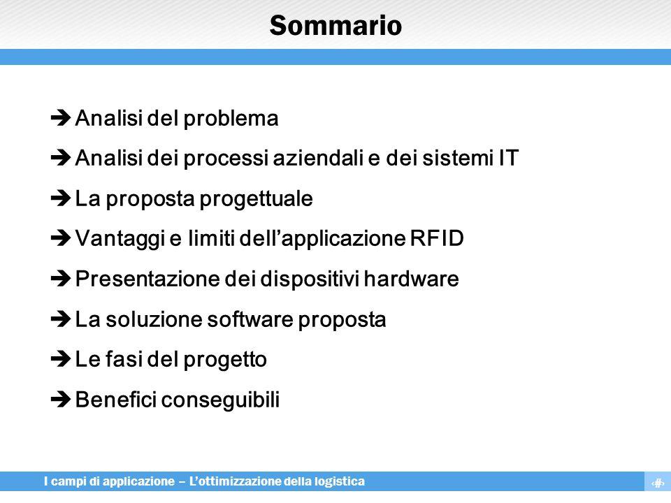 2 I campi di applicazione – L'ottimizzazione della logistica Sommario  Analisi del problema  Analisi dei processi aziendali e dei sistemi IT  La pr