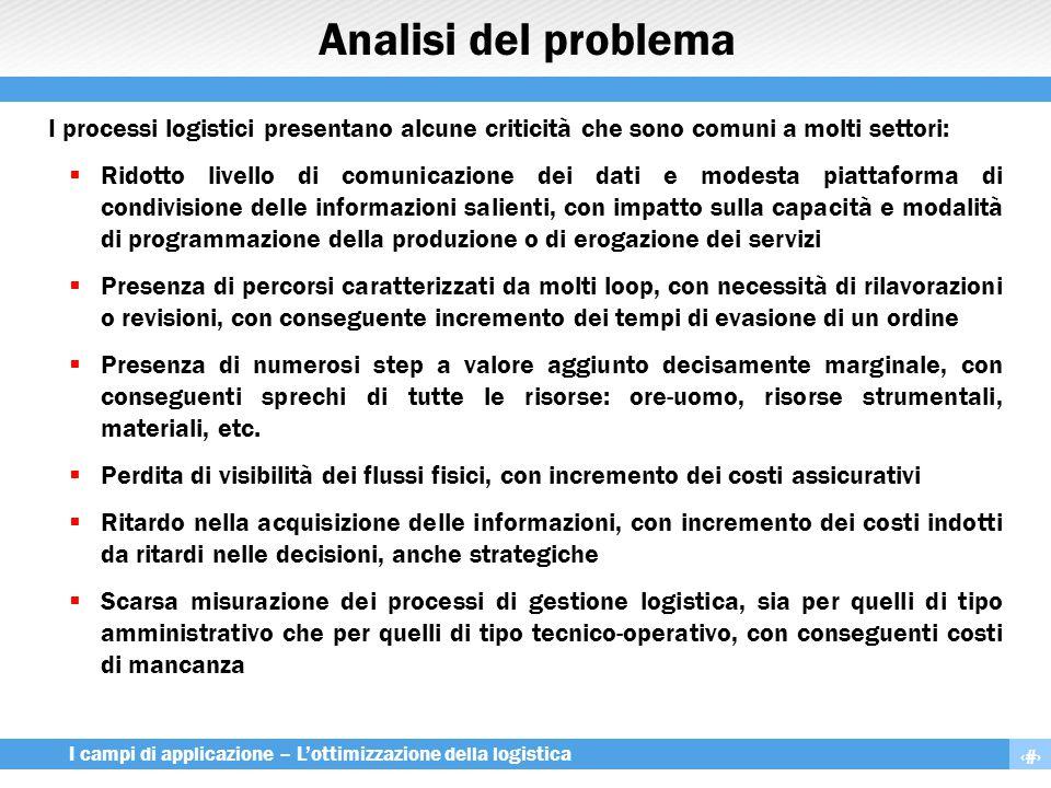 5 I campi di applicazione – L'ottimizzazione della logistica Analisi del problema La logistica è quell'insieme di processi e sistemi che ha quale focus quello della gestione dei flussi di informazioni e dei flussi di materiali.