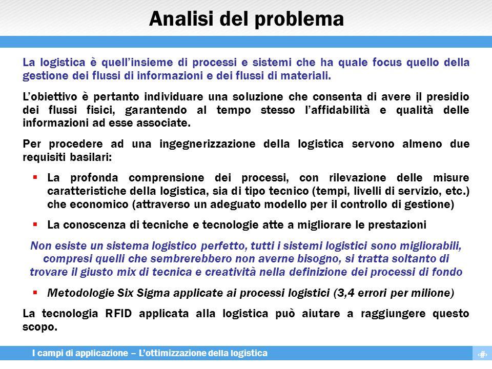 5 I campi di applicazione – L'ottimizzazione della logistica Analisi del problema La logistica è quell'insieme di processi e sistemi che ha quale focu