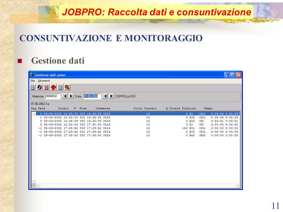 11 CONSUNTIVAZIONE E MONITORAGGIO Gestione dati JOBPRO: Raccolta dati e consuntivazione
