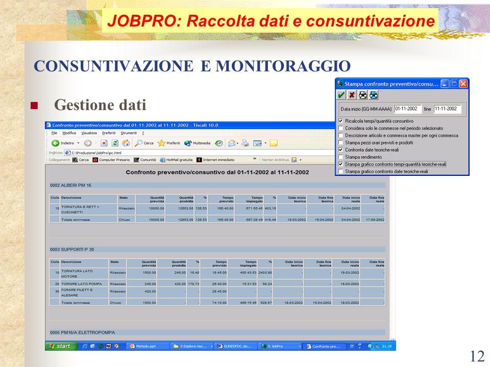 12 CONSUNTIVAZIONE E MONITORAGGIO Gestione dati JOBPRO: Raccolta dati e consuntivazione