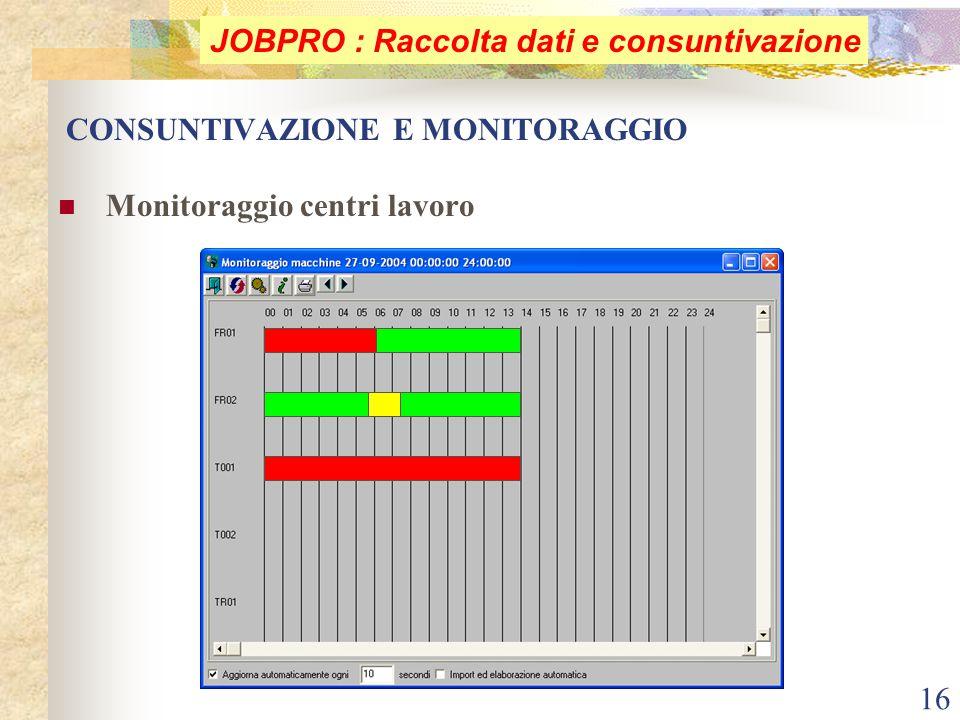 16 CONSUNTIVAZIONE E MONITORAGGIO Monitoraggio centri lavoro JOBPRO : Raccolta dati e consuntivazione