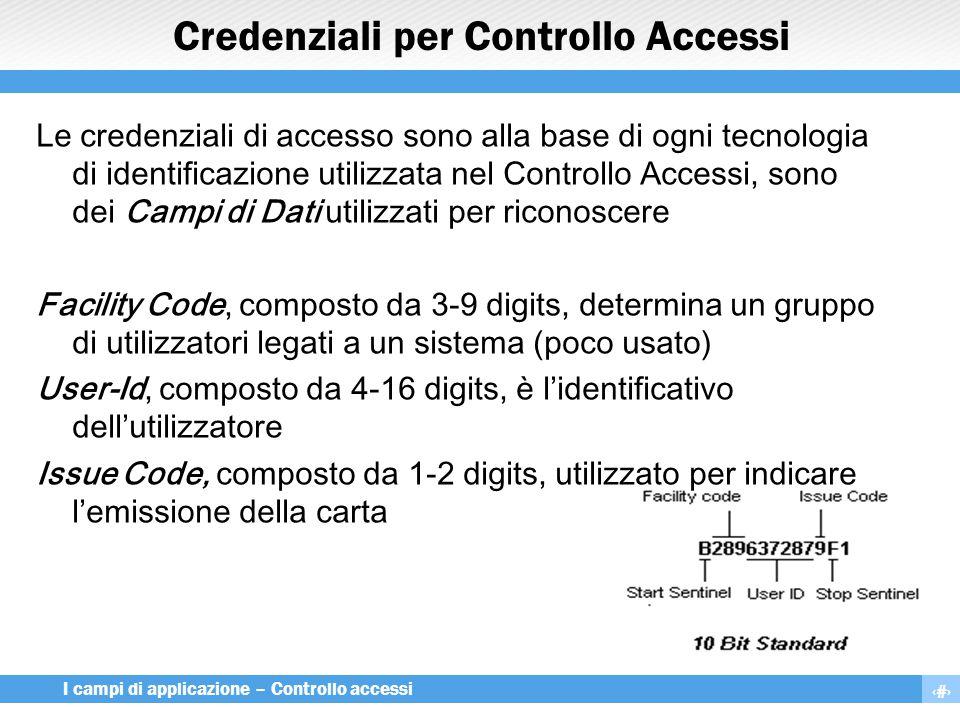 15 I campi di applicazione – Controllo accessi Credenziali per Controllo Accessi Le credenziali di accesso sono alla base di ogni tecnologia di identi