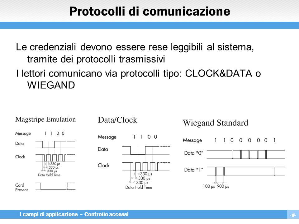 16 I campi di applicazione – Controllo accessi Protocolli di comunicazione Le credenziali devono essere rese leggibili al sistema, tramite dei protoco