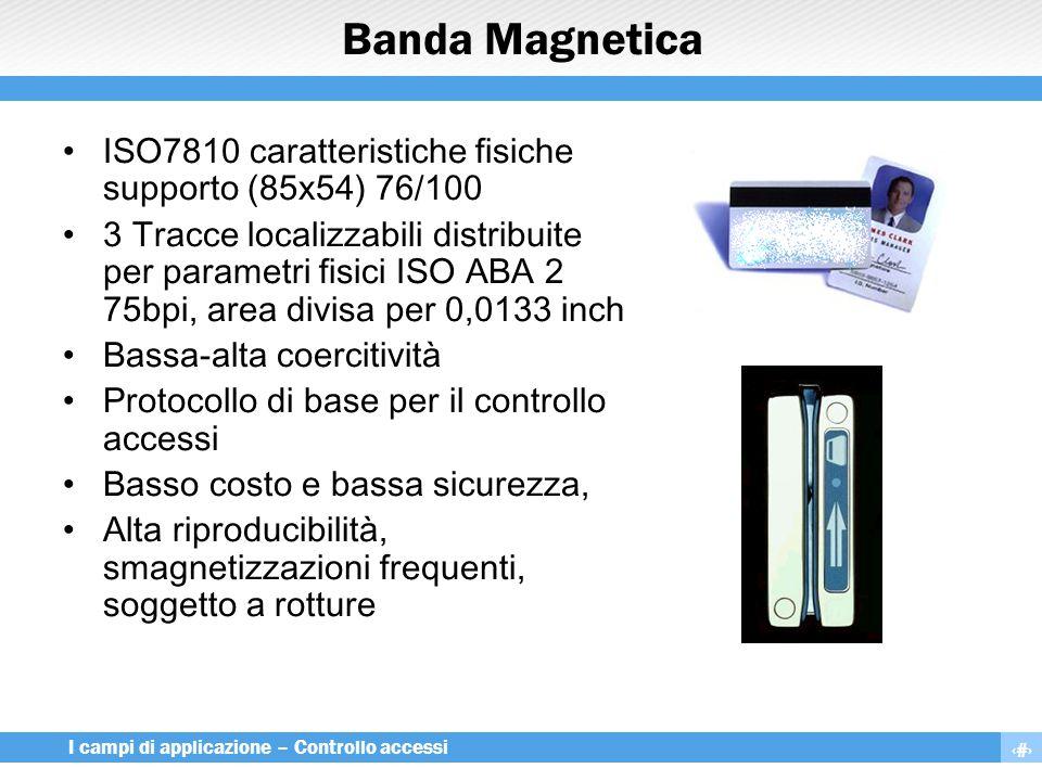 20 I campi di applicazione – Controllo accessi Banda Magnetica ISO7810 caratteristiche fisiche supporto (85x54) 76/100 3 Tracce localizzabili distribu
