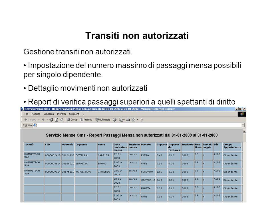 Transiti non autorizzati Gestione transiti non autorizzati.