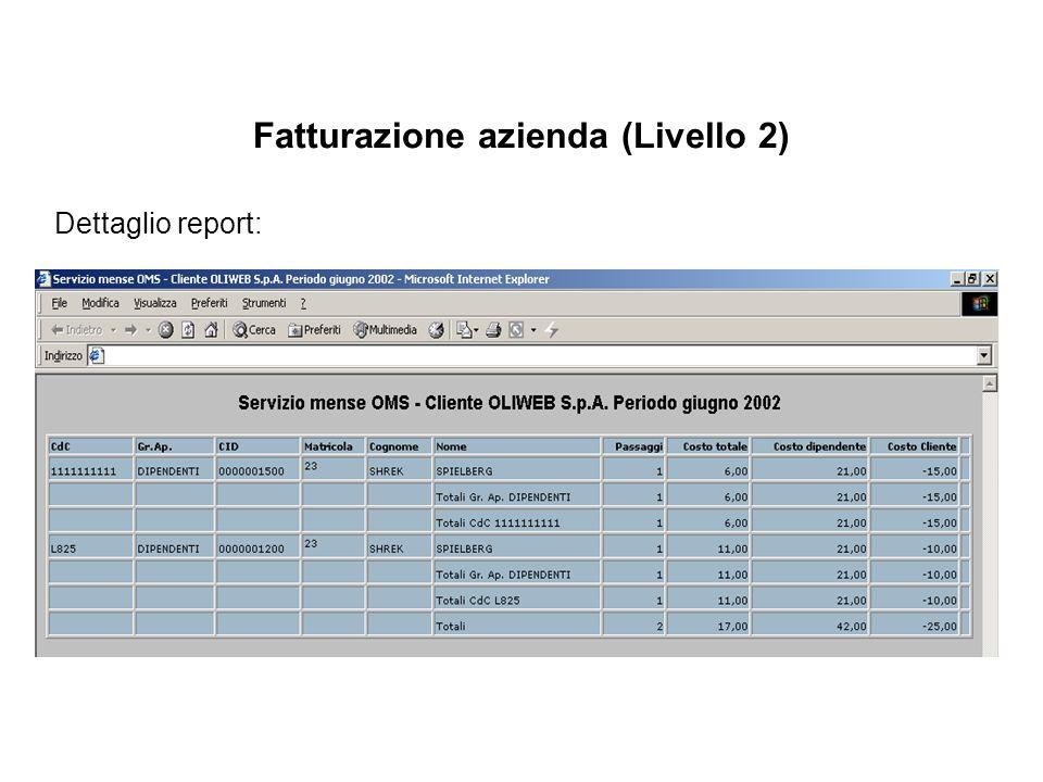 Fatturazione azienda (Livello 2) Dettaglio report: