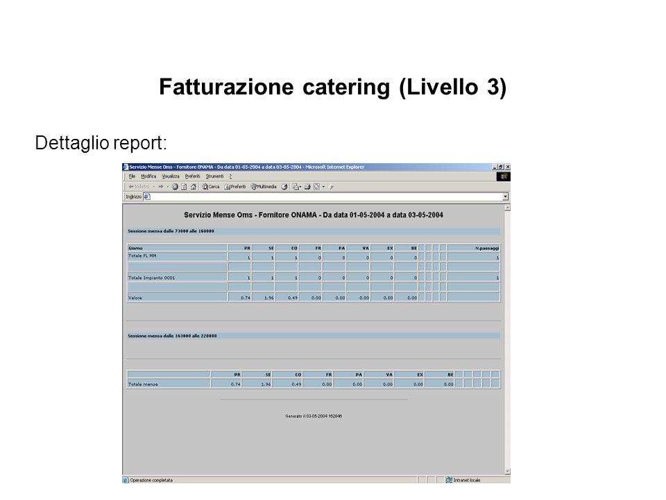 Fatturazione catering (Livello 3) Dettaglio report: