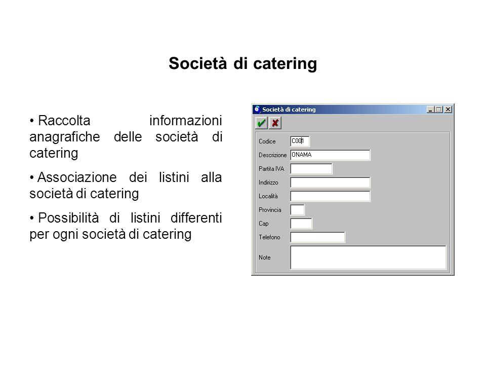 Società di catering Raccolta informazioni anagrafiche delle società di catering Associazione dei listini alla società di catering Possibilità di listini differenti per ogni società di catering