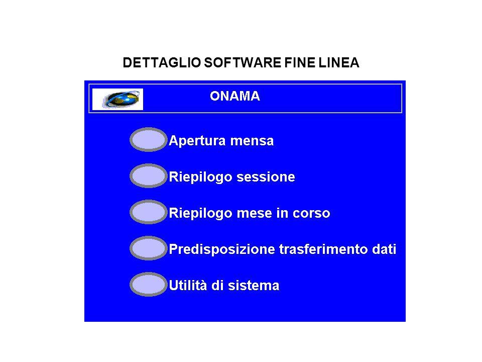DETTAGLIO SOFTWARE FINE LINEA