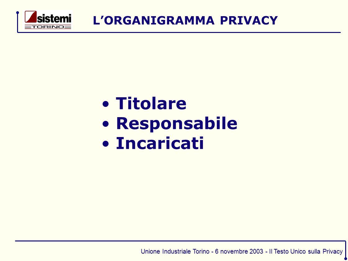 Unione Industriale Torino - 6 novembre 2003 - Il Testo Unico sulla Privacy Titolare Responsabile Incaricati L'ORGANIGRAMMA PRIVACY