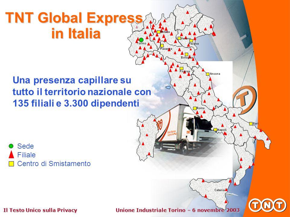 Il Testo Unico sulla Privacy Unione Industriale Torino – 6 novembre 2003 Sede Filiale Centro di Smistamento Una presenza capillare su tutto il territorio nazionale con 135 filiali e 3.300 dipendenti TNT Global Express in Italia