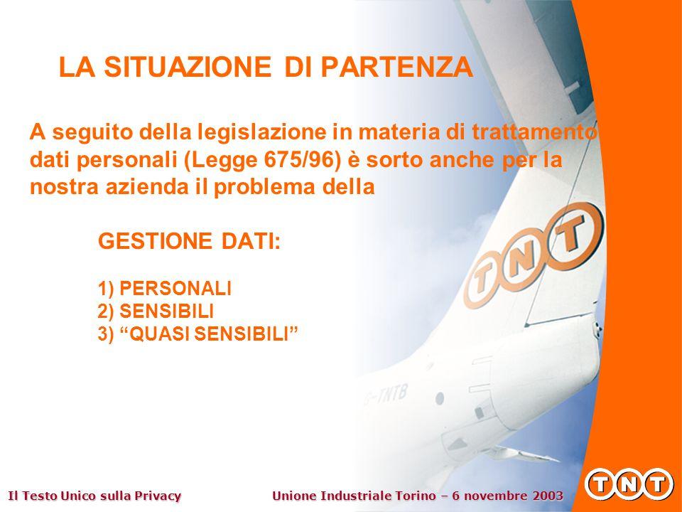 Il Testo Unico sulla Privacy Unione Industriale Torino – 6 novembre 2003 LA SITUAZIONE DI PARTENZA A seguito della legislazione in materia di trattamento dati personali (Legge 675/96) è sorto anche per la nostra azienda il problema della GESTIONE DATI: 1) PERSONALI 2) SENSIBILI 3) QUASI SENSIBILI