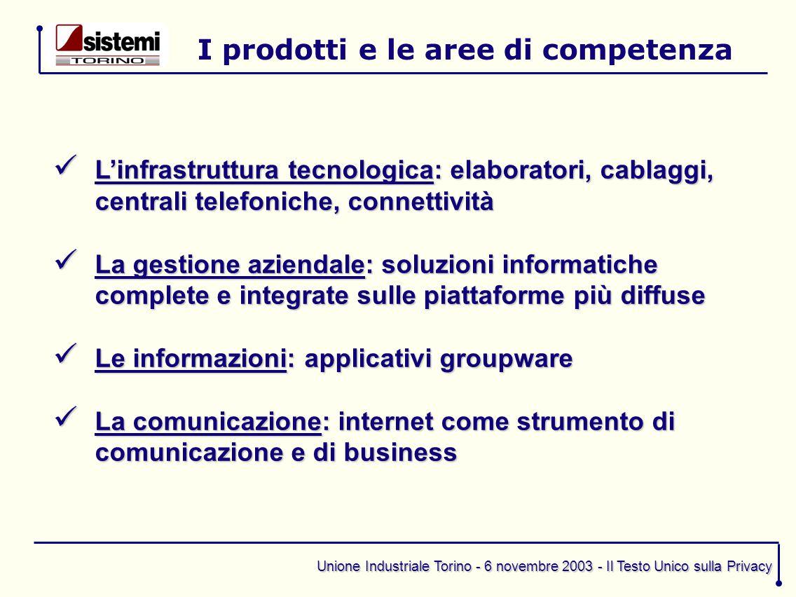 Unione Industriale Torino - 6 novembre 2003 - Il Testo Unico sulla Privacy I prodotti e le aree di competenza L'infrastruttura tecnologica: elaborator