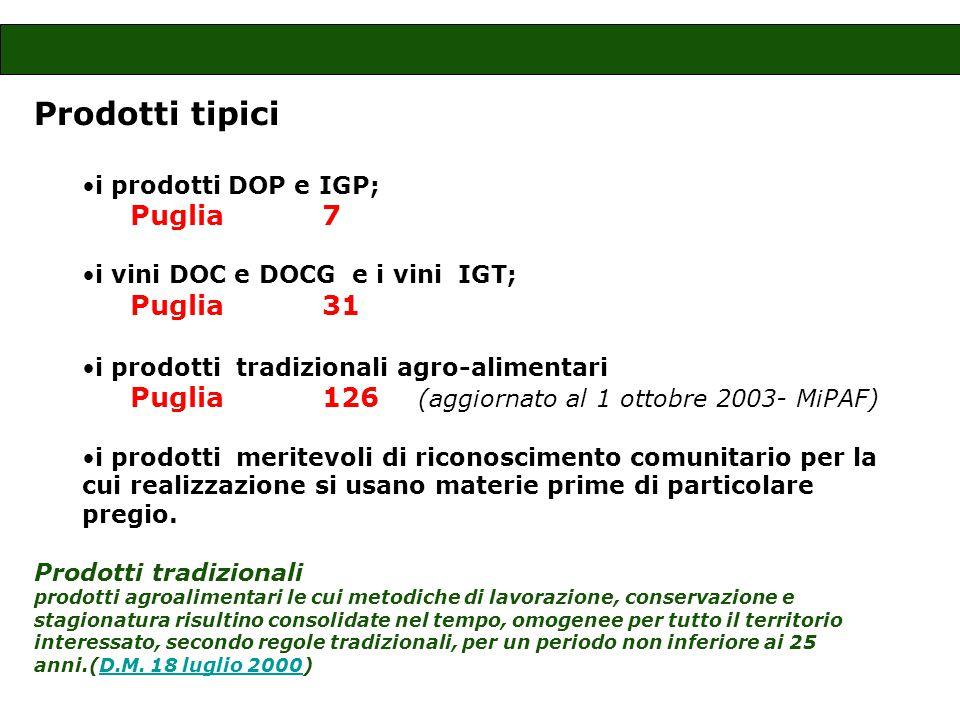 Prodotti tipici i prodotti DOP e IGP; Puglia 7 i vini DOC e DOCG e i vini IGT; Puglia 31 i prodotti tradizionali agro-alimentari Puglia 126 (aggiornato al 1 ottobre 2003- MiPAF) i prodotti meritevoli di riconoscimento comunitario per la cui realizzazione si usano materie prime di particolare pregio.