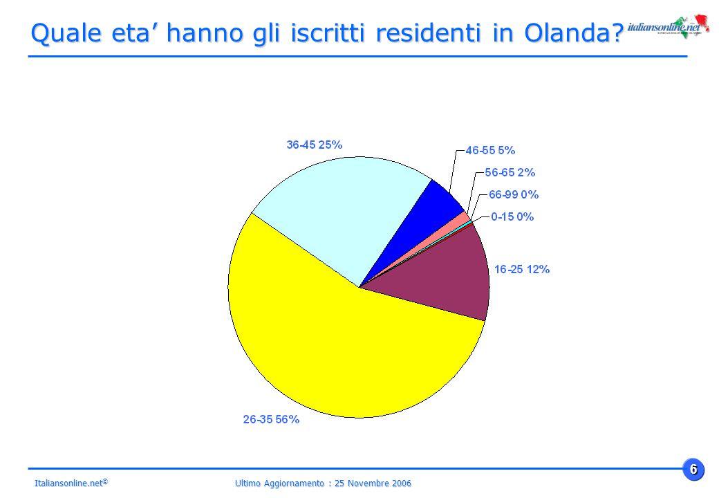 Ultimo Aggiornamento : 25 Novembre 2006 7 Italiansonline.net © Quale eta' hanno gli iscritti residenti in Italia?