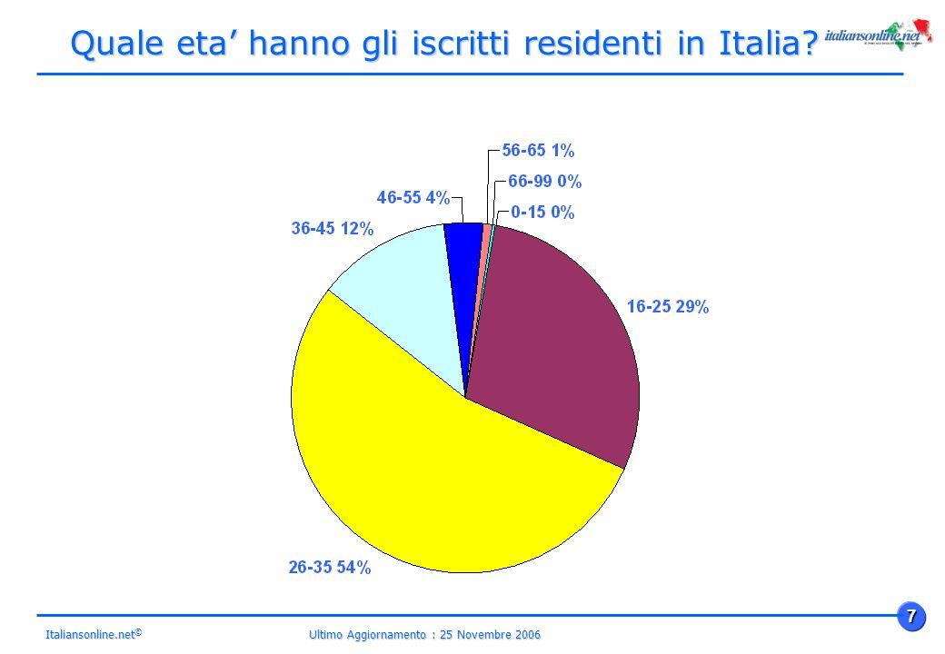 Ultimo Aggiornamento : 25 Novembre 2006 7 Italiansonline.net © Quale eta' hanno gli iscritti residenti in Italia