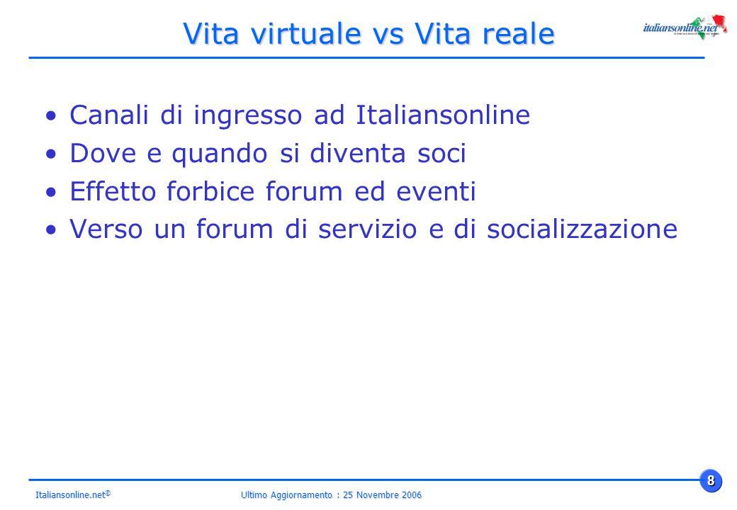 Ultimo Aggiornamento : 25 Novembre 2006 9 Italiansonline.net © Italians: come ci conoscono?