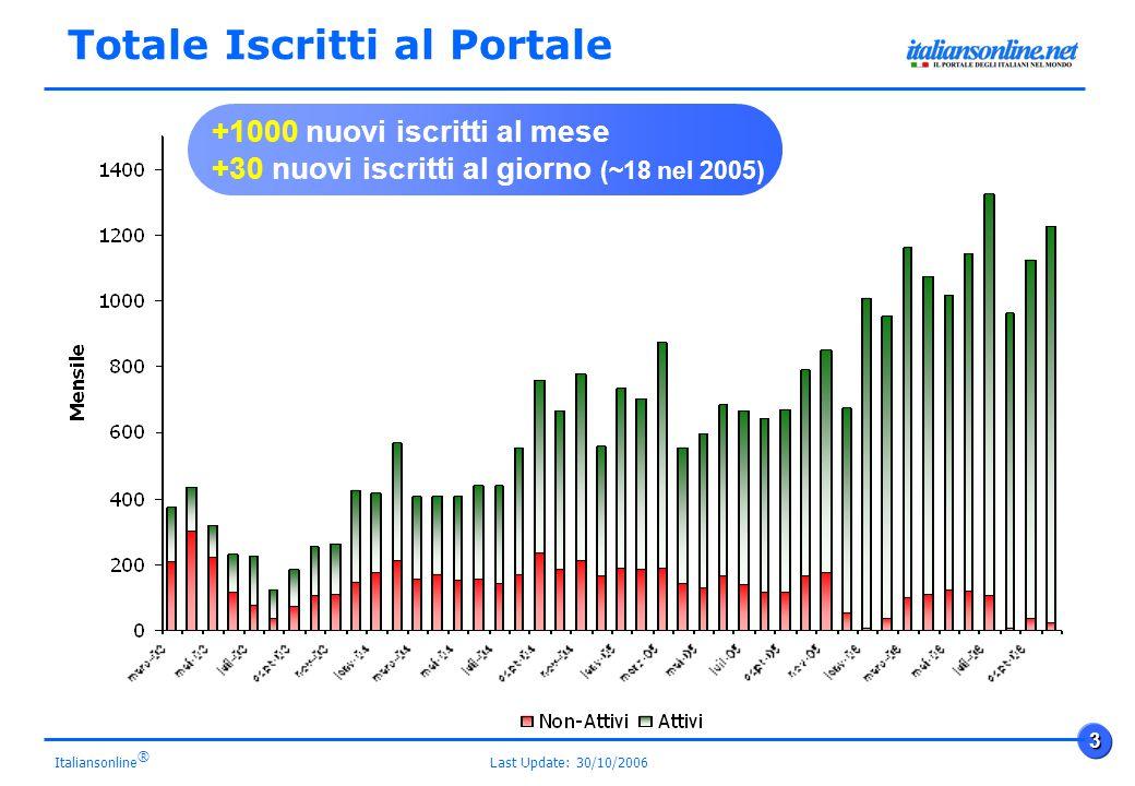 Last Update: 30/10/2006 3 Italiansonline ® Totale Iscritti al Portale +1000 nuovi iscritti al mese +30 nuovi iscritti al giorno (~18 nel 2005)