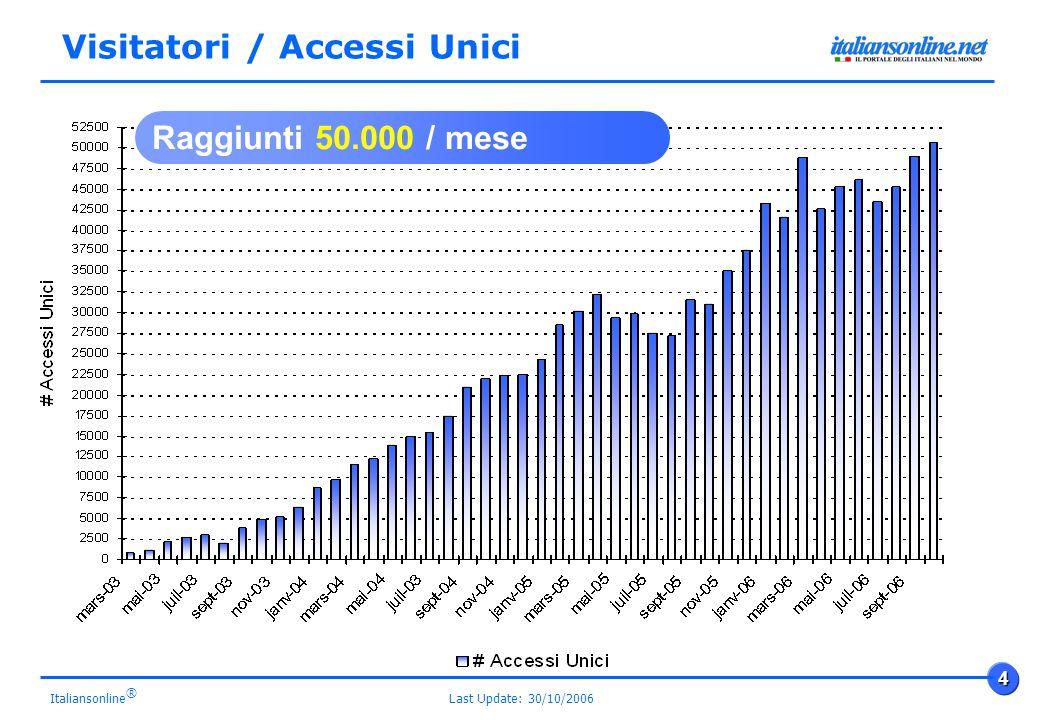 Last Update: 30/10/2006 4 Italiansonline ® Visitatori / Accessi Unici Raggiunti 50.000 / mese