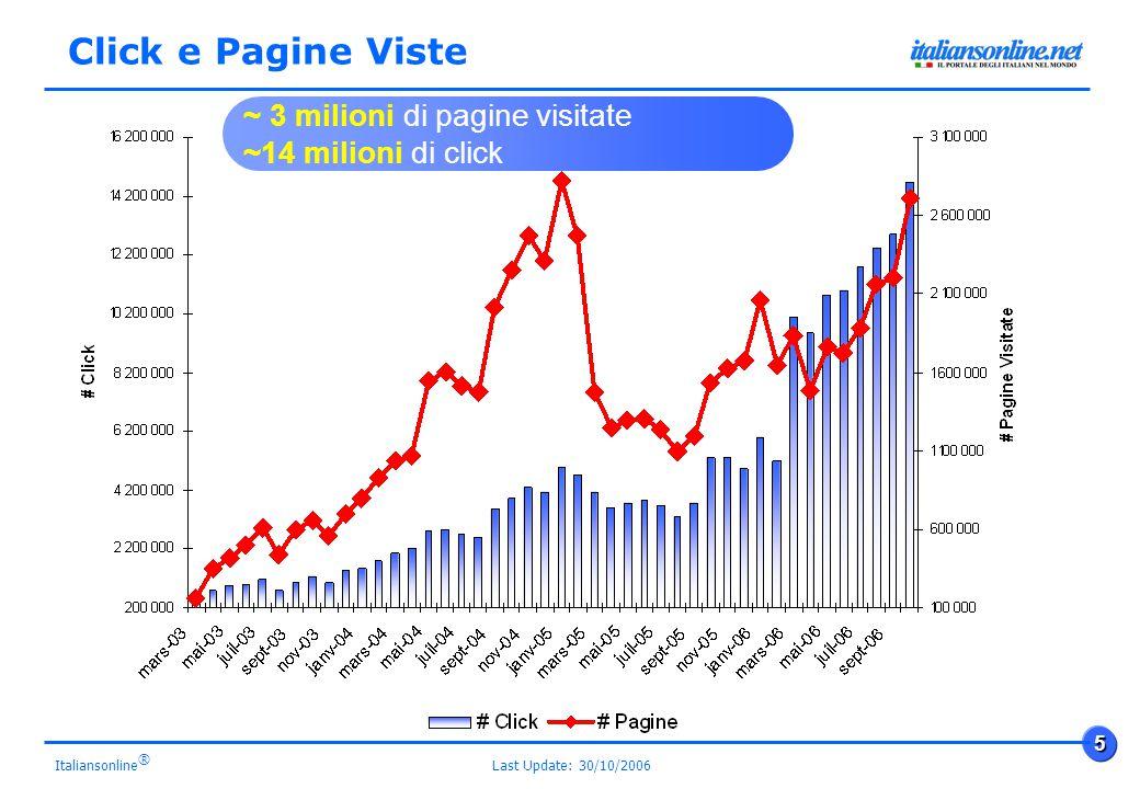 Last Update: 30/10/2006 5 Italiansonline ® Click e Pagine Viste ~ 3 milioni di pagine visitate ~14 milioni di click