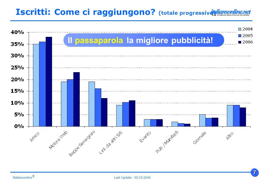 Last Update: 30/10/2006 7 Italiansonline ® Iscritti: Come ci raggiungono.