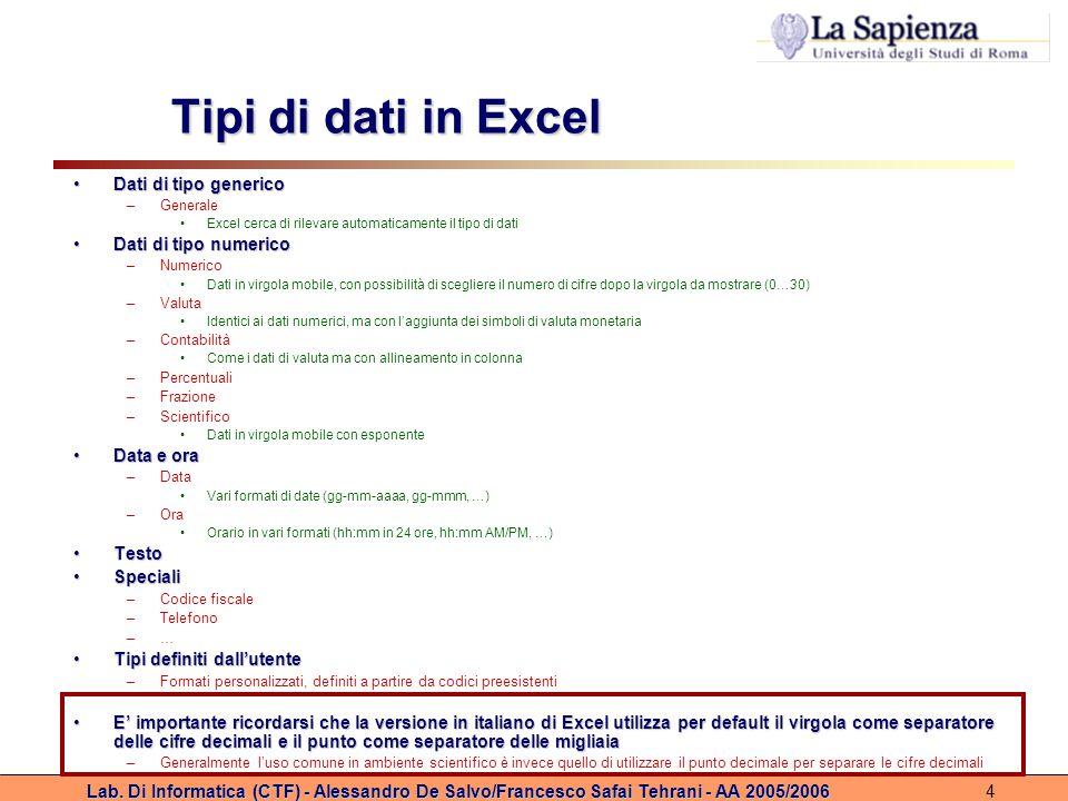 Lab. Di Informatica (CTF) - Alessandro De Salvo/Francesco Safai Tehrani - AA 2005/20064 Tipi di dati in Excel Dati di tipo genericoDati di tipo generi