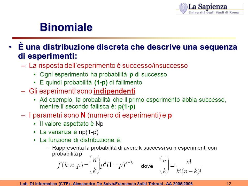 Lab. Di Informatica (CTF) - Alessandro De Salvo/Francesco Safai Tehrani - AA 2005/200612 Binomiale È una distribuzione discreta che descrive una seque