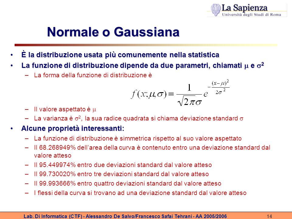 Lab. Di Informatica (CTF) - Alessandro De Salvo/Francesco Safai Tehrani - AA 2005/200614 Normale o Gaussiana È la distribuzione usata più comunemente