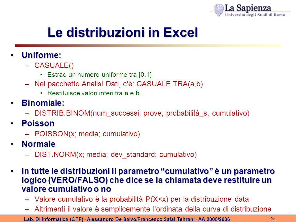 Lab. Di Informatica (CTF) - Alessandro De Salvo/Francesco Safai Tehrani - AA 2005/200624 Le distribuzioni in Excel Uniforme:Uniforme: –CASUALE() Estra