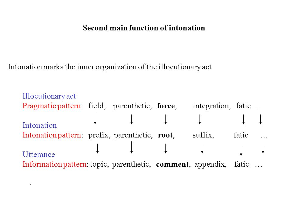 Perspectives every information unit type shows morpho-syntactic features suitable with its information function There is a clear syntactic domain inside every information unit there is no kind of syntactic relation in term of regency , among the most part of linguistic stuff of different information units, or in terms of semantic configuration under the same modality: a) all metalinguistic units (12%) and dialogical units (near 20%) have no regency relations with other information units of the utterance; b) the most part of appendix comment units have a repetition-echo function, which is not syntactic; c) topic-comment relation often is in term of anacoluthus