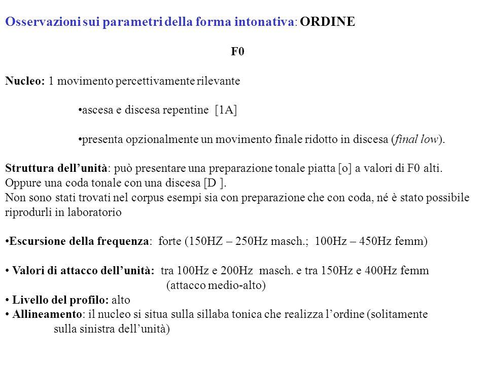 Osservazioni sui parametri della forma intonativa: RISPOSTA F0 Nucleo: 2 movimenti percettivamente rilevanti e contigui: ascesa e discesa [1A] discesa