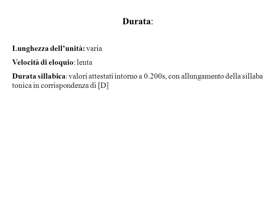 Osservazioni sui parametri della forma intonativa: ISTRUZIONE F0: Nucleo: 2 movimenti percettivamente rilevanti e contigui: ascesa e discesa [1A] disc
