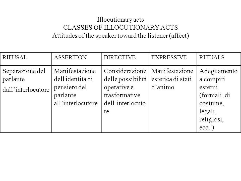 Osservazioni sui parametri della forma intonativa:ATTENUAZIONE F0: Nucleo: 1 movimento percettivamente rilevante: discesa graduale [D] In corrisponden