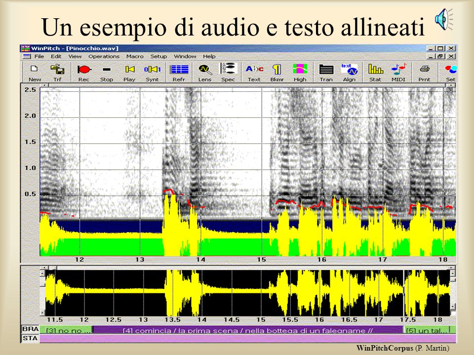 Allineamento testo suono Unità di allineamento: L'enunciato Il corpus come una Base di dati di enunciati TOOL: WinPitch Corpus, di Ph. Martin Il file