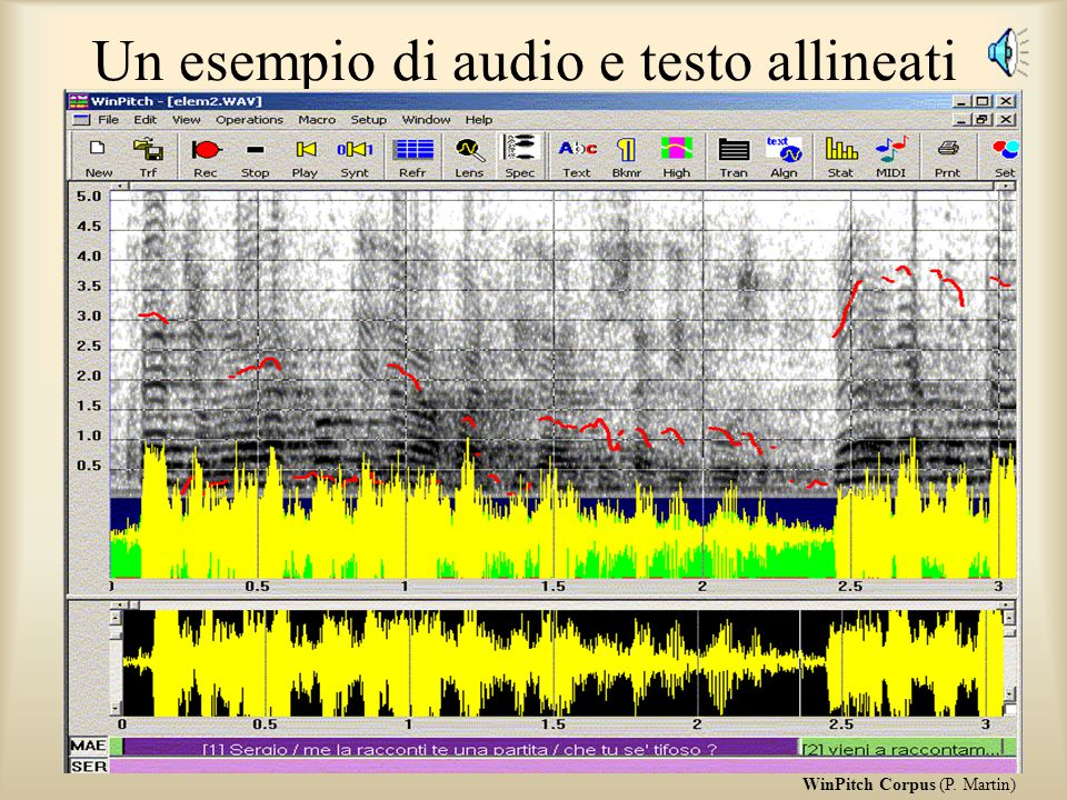 Un esempio di audio e testo allineati WinPitchCorpus (P. Martin)