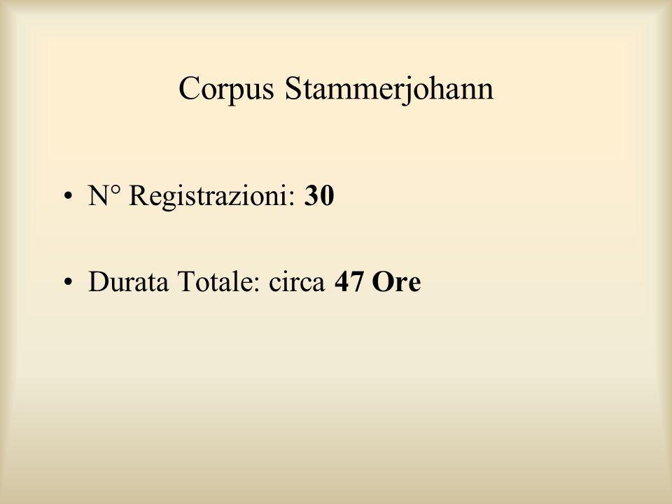 """Corpus Stammerjohann L'italiano parlato a Firenze nel 1965 dalle registrazioni di Harro Stammerjohann Ricerca finanziata dal """"Fondo Nazionale Italiano"""