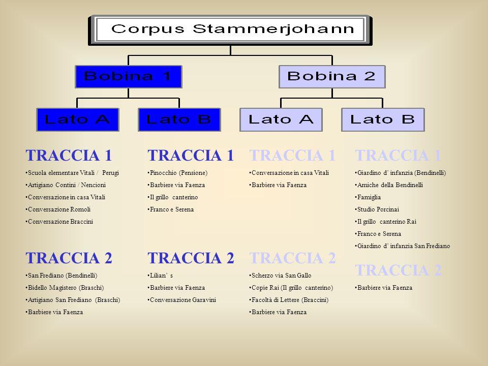 Corpus Stammerjohann N° Registrazioni: 30 Durata Totale: circa 47 Ore