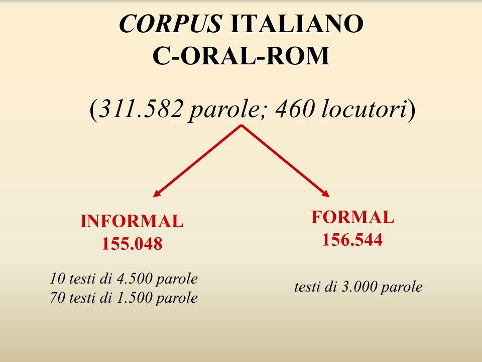 Campionamento del corpus rispetto ai corpora di riferimento LABLITA e C-ORAL-ROM Campionamento del corpus rispetto ai corpora di riferimento LABLITA e