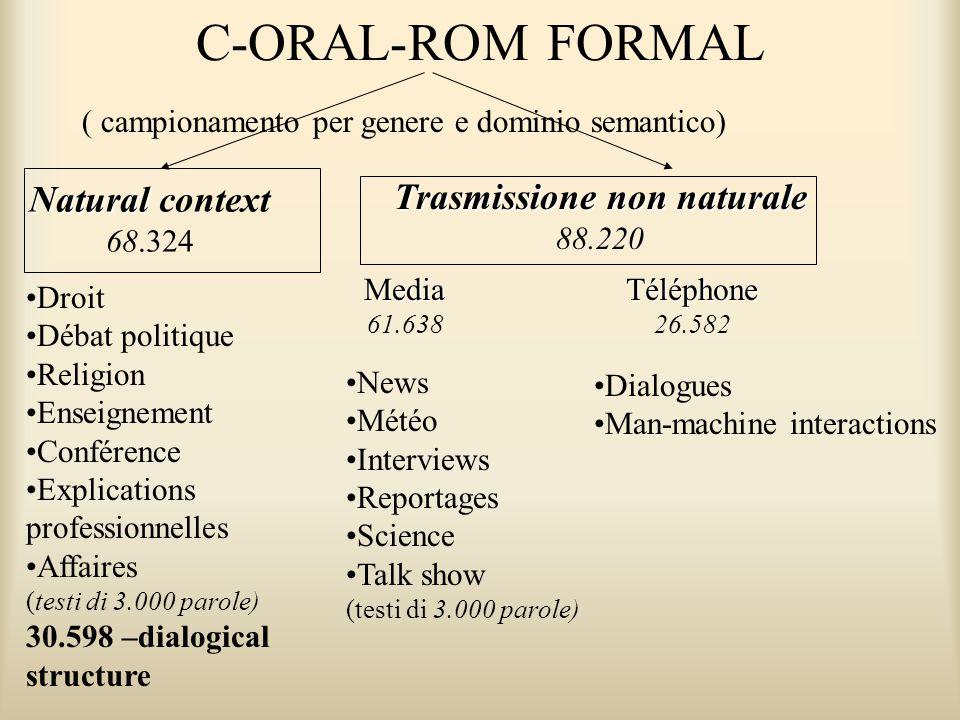 C-ORAL-ROM ITALIANO INFORMALE DOMINIO SOCIOLOGICO D'USO STRUTTURA DELL'EVENTOCOMUNICATIVO Familiare e privato 128.696Pubblico 26.352 Monologues 45.212