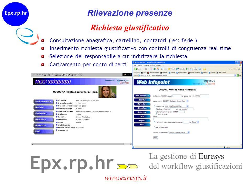 www.euresys.it Epx.rp.hr La gestione di Euresys del workflow giustificazioni Epx.rp.hr Richiesta giustificativo Consultazione anagrafica, cartellino,