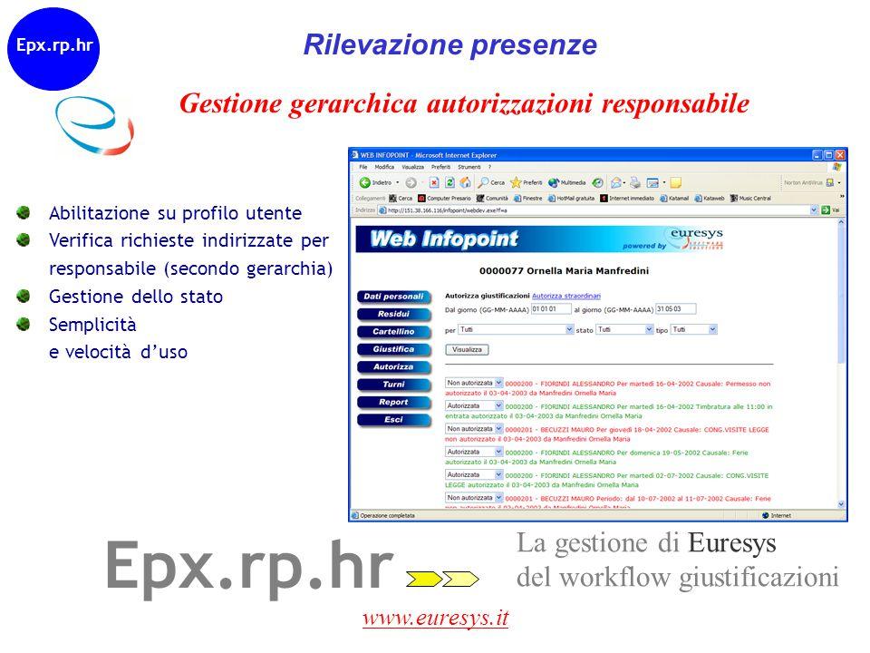 www.euresys.it Epx.rp.hr La gestione di Euresys del workflow giustificazioni Epx.rp.hr Gestione gerarchica autorizzazioni responsabile Abilitazione su