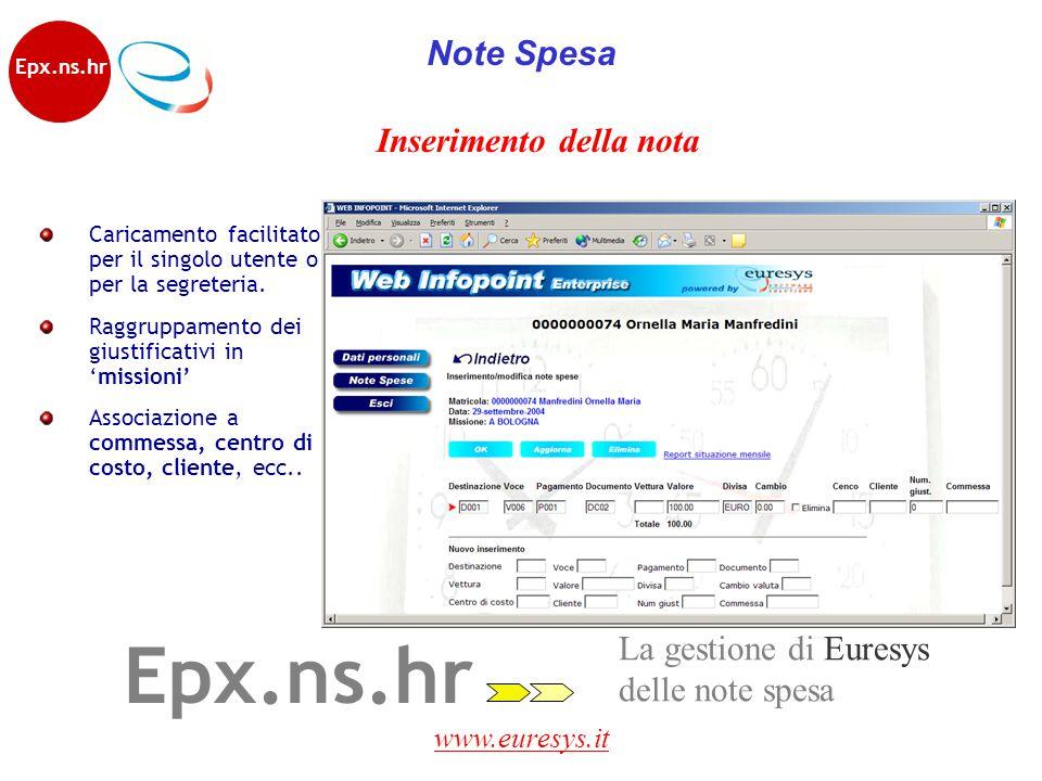 www.euresys.it La gestione di Euresys delle note spesa Epx.ns.hr Inserimento della nota Caricamento facilitato per il singolo utente o per la segreter