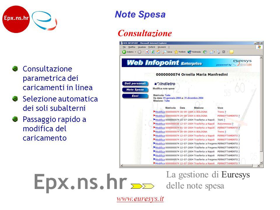 www.euresys.it La gestione di Euresys delle note spesa Epx.ns.hr Consultazione Consultazione parametrica dei caricamenti in linea Selezione automatica