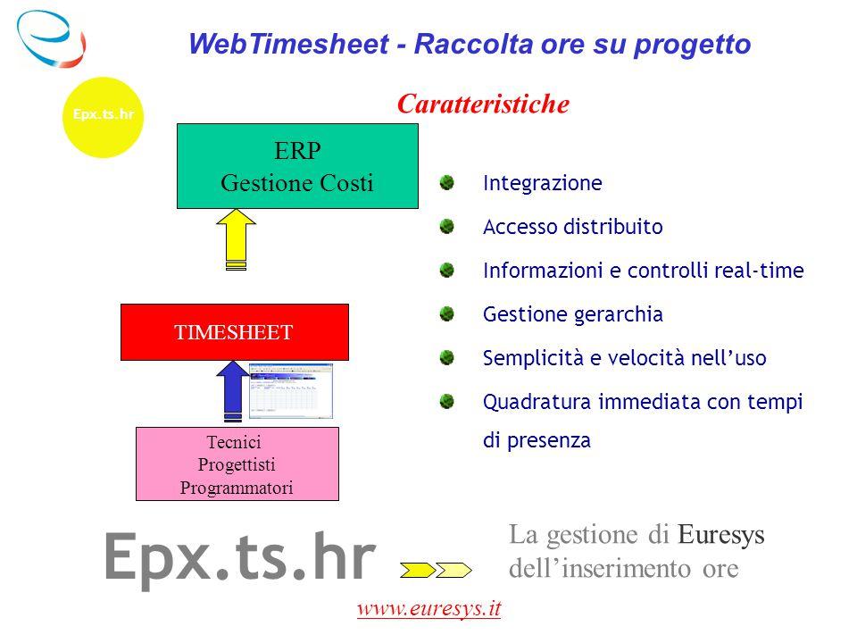 www.euresys.it La gestione di Euresys dell'inserimento ore Epx.ts.hr WebTimesheet - Raccolta ore su progetto Caratteristiche TIMESHEET Tecnici Progett