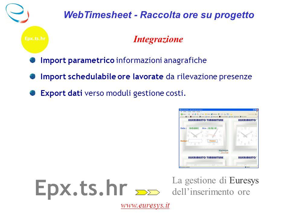 www.euresys.it La gestione di Euresys dell'inserimento ore Epx.ts.hr WebTimesheet - Raccolta ore su progetto Integrazione Import parametrico informazi